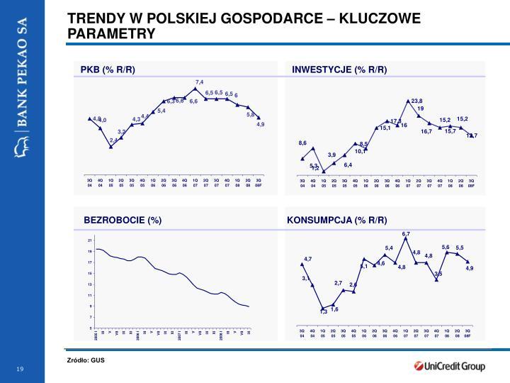 TRENDY W POLSKIEJ GOSPODARCE – KLUCZOWE PARAMETRY