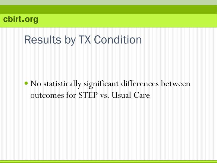 Results by TX Condition