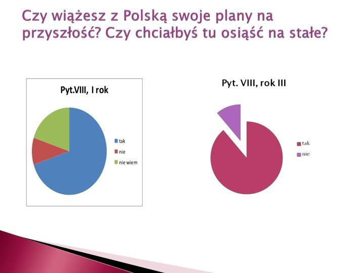 Czy wiążesz z Polską swoje plany na przyszłość? Czy chciałbyś tu osiąść na stałe?