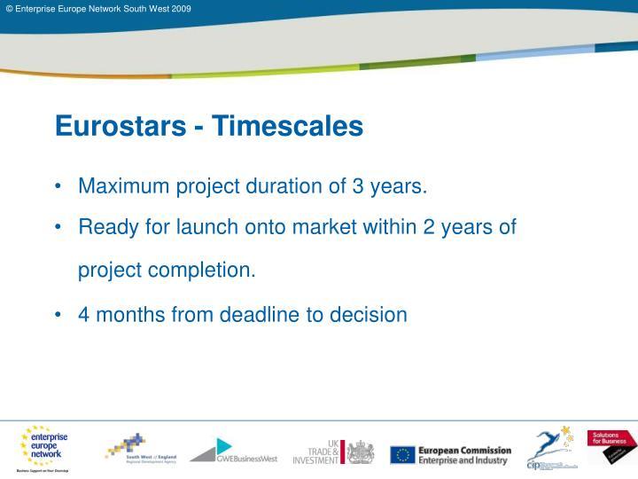 Eurostars - Timescales