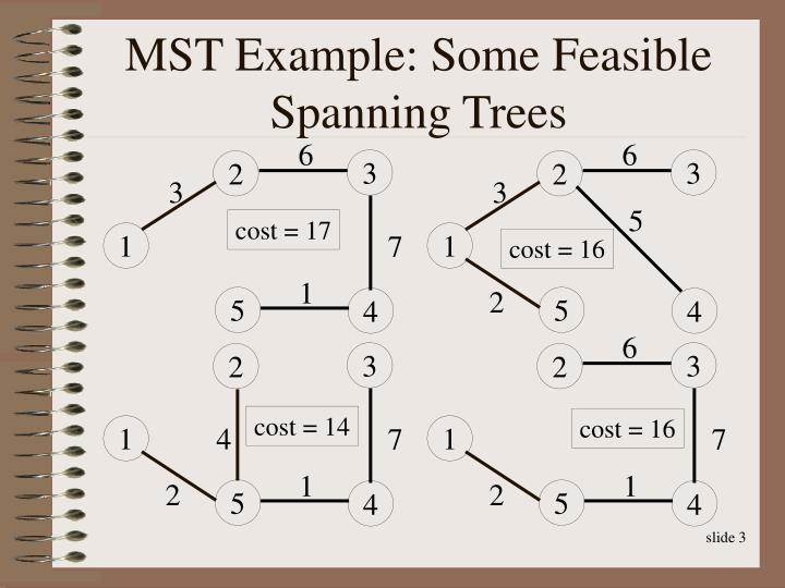 MST Example: Some Feasible Spanning Trees