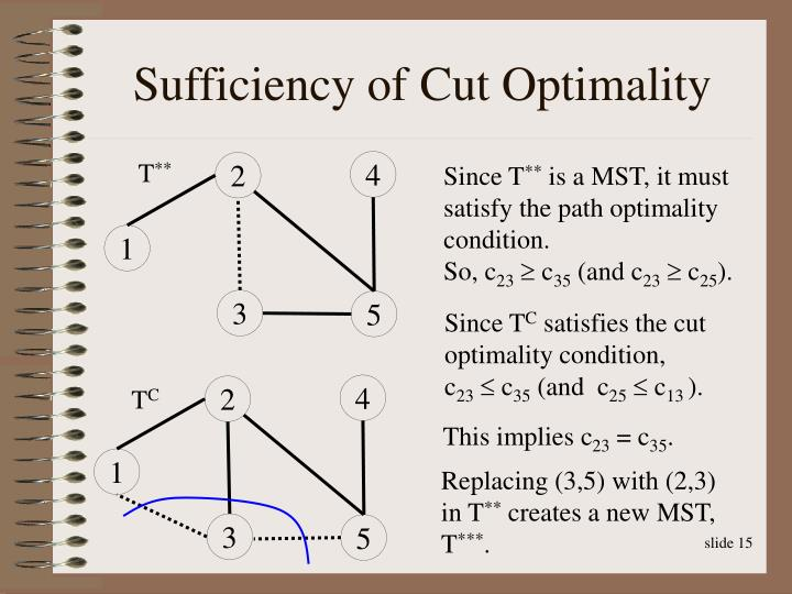 Sufficiency of Cut Optimality