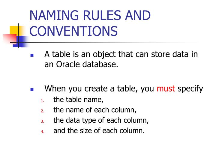 NAMING RULES AND CONVENTIONS