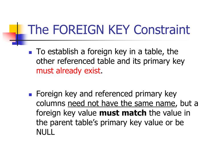 The FOREIGN KEY Constraint