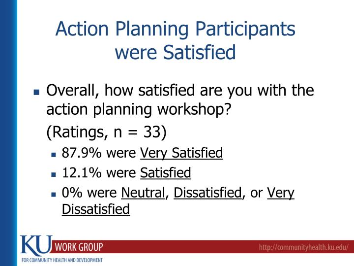 Action Planning Participants were Satisfied