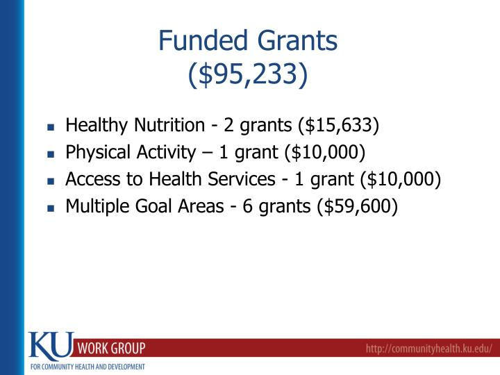 Funded Grants