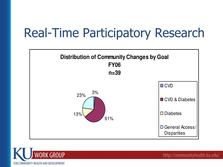 Real-Time Participatory Research