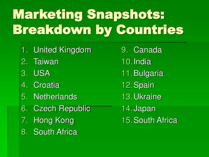 Marketing Snapshots: Breakdown by Countries