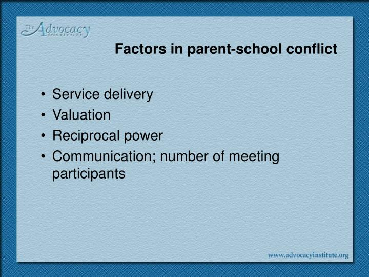 Factors in parent-school conflict