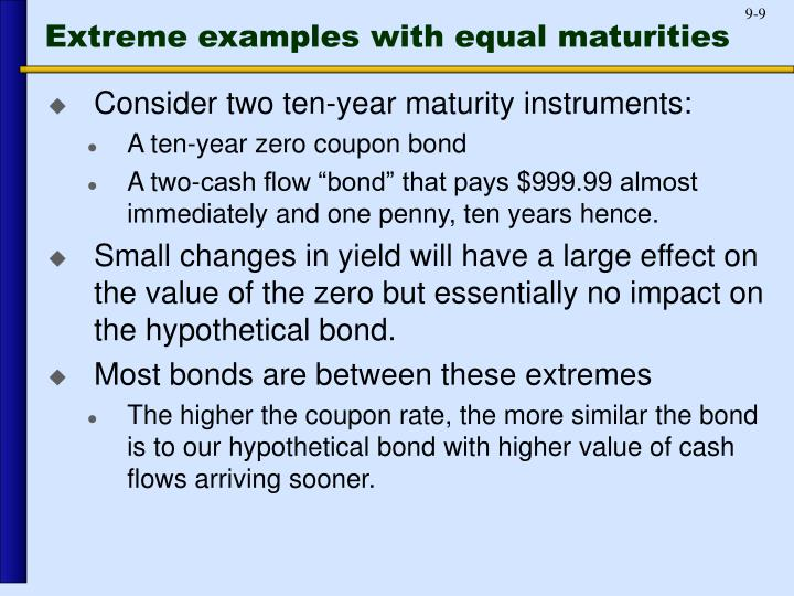 Extreme examples with equal maturities