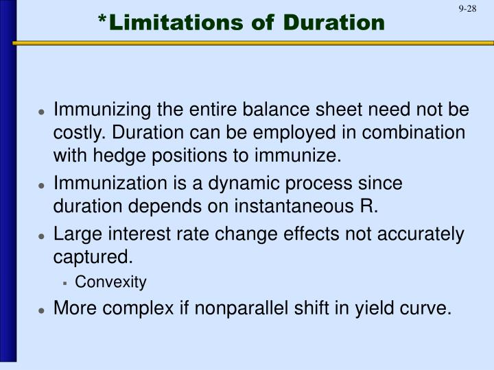 *Limitations of Duration