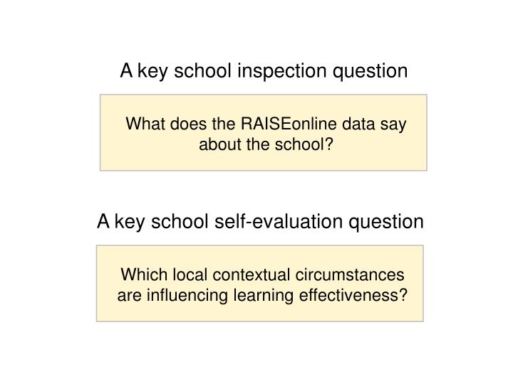 A key school inspection question
