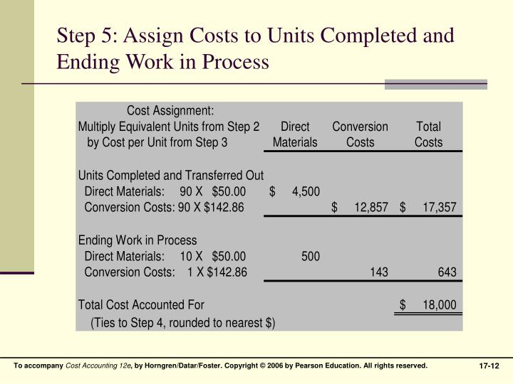 Step 5: Assign Costs to Units Completed and Ending Work in Process