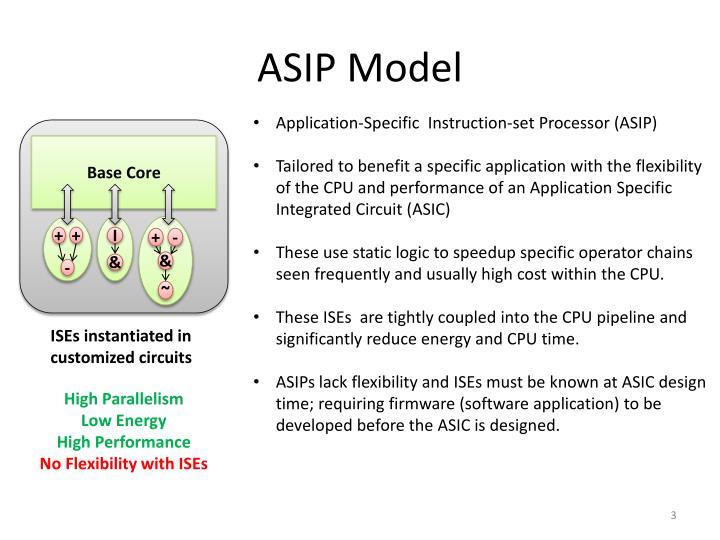 ASIP Model
