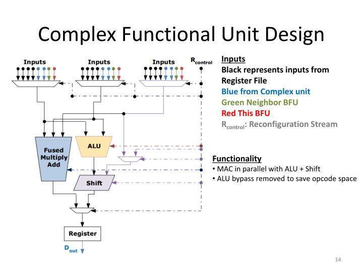 Complex Functional Unit Design
