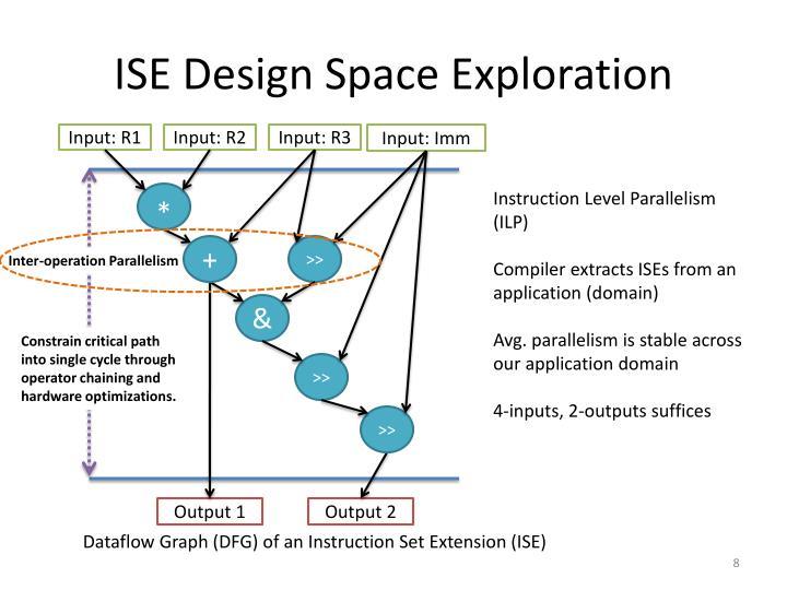 ISE Design Space Exploration