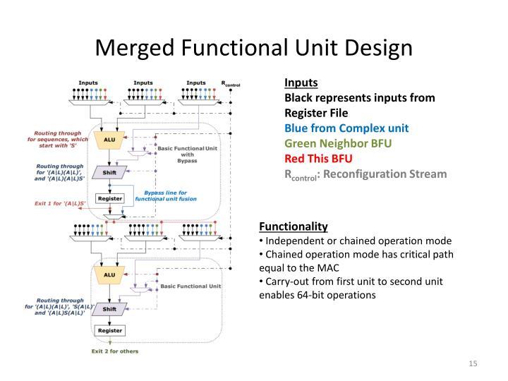 Merged Functional Unit Design
