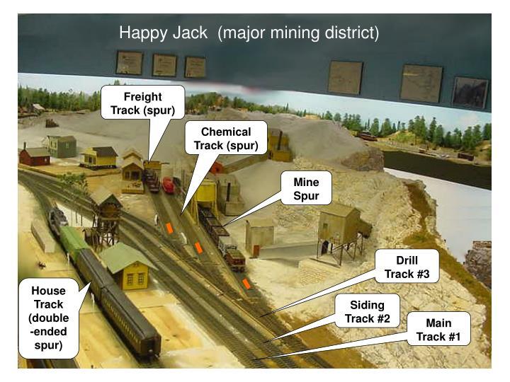 Happy Jack  (major mining district)
