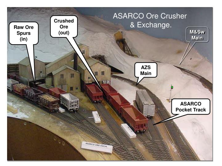 ASARCO Ore Crusher