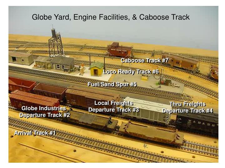 Globe Yard, Engine Facilities, & Caboose Track