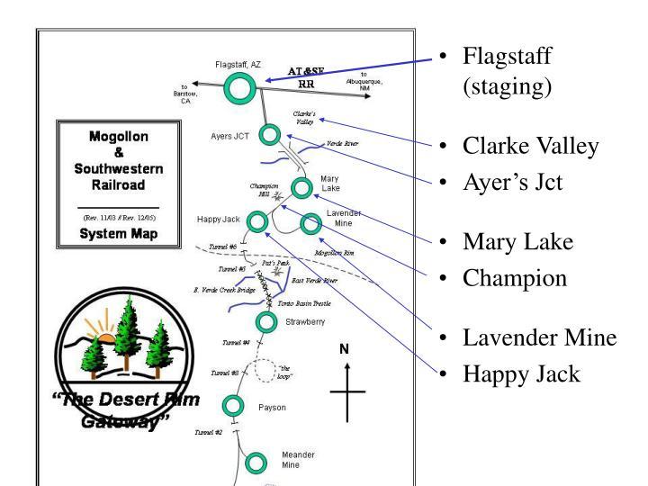 Flagstaff (staging)