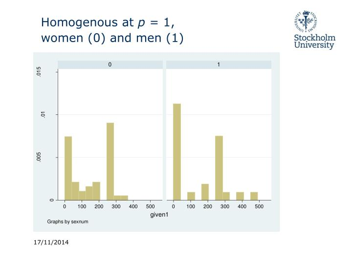 Homogenous at