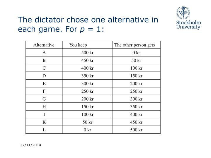 The dictator chose one alternative in each game. For
