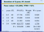 duration of 2 year 8 bond face value 1 000 ytm 12