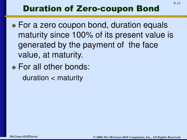 Duration of Zero-coupon Bond