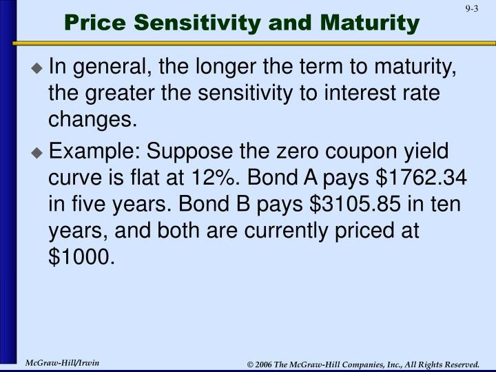 Price Sensitivity and Maturity
