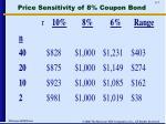 price sensitivity of 8 coupon bond