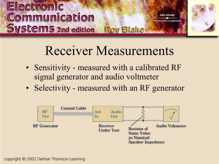 Receiver Measurements