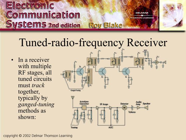 Tuned-radio-frequency Receiver