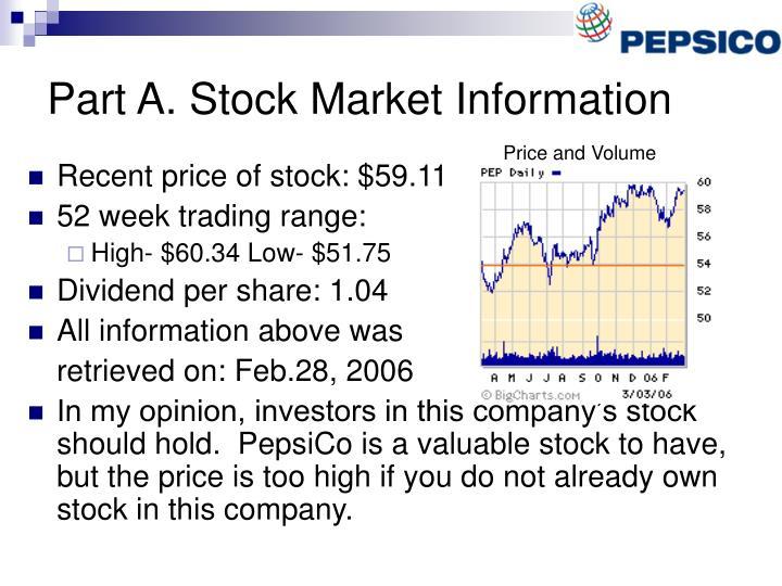 Part A. Stock Market Information