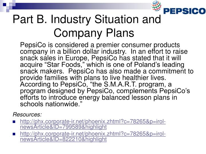 Part B. Industry Situation and