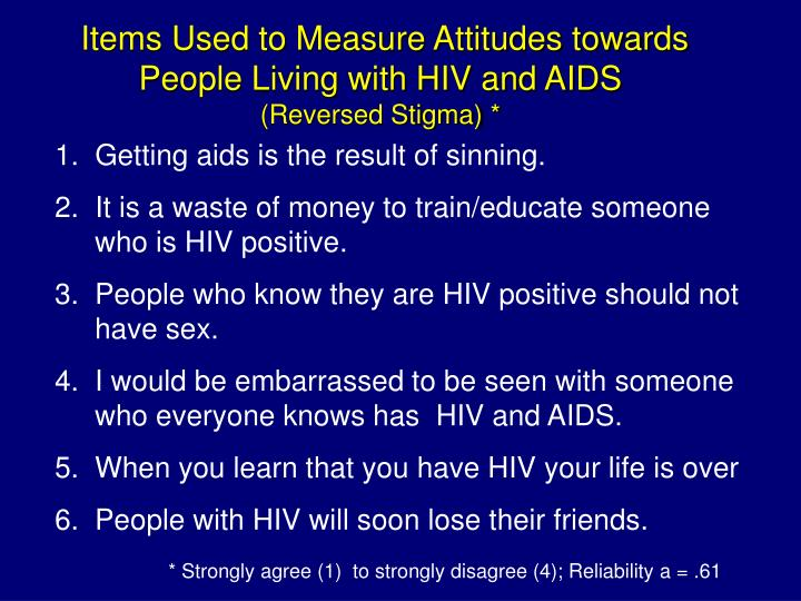 Items Used to Measure Attitudes towards People Living with HIV and AIDS