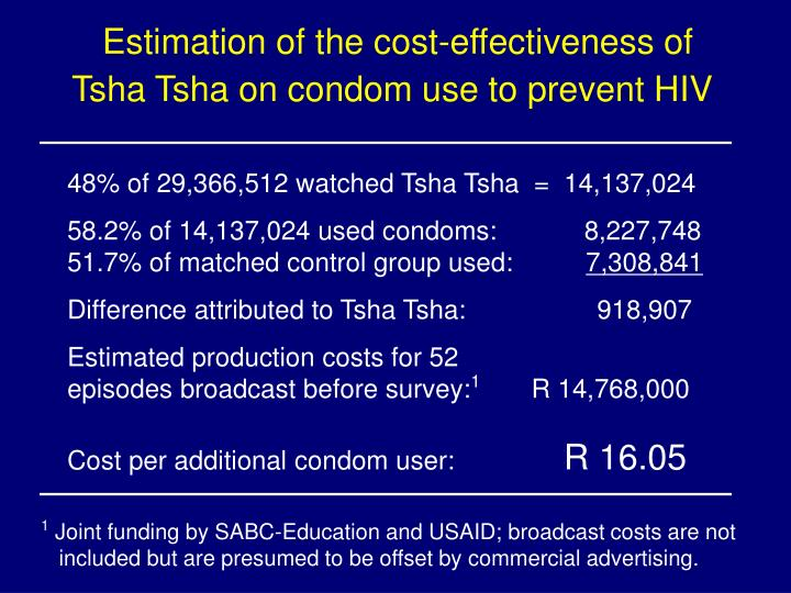 48% of 29,366,512 watched Tsha Tsha  =  14,137,024