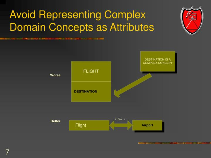 Avoid Representing Complex Domain Concepts as Attributes