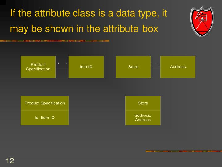If the attribute class is a data type, it may be shown in the attribute