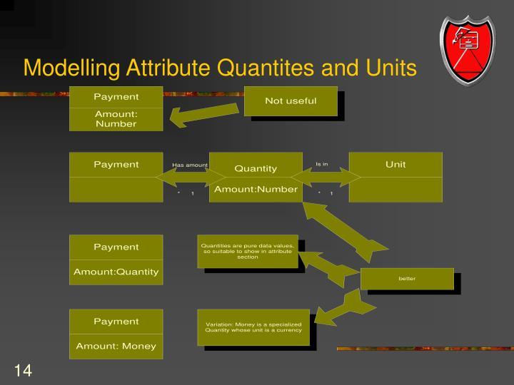 Modelling Attribute Quantites and Units
