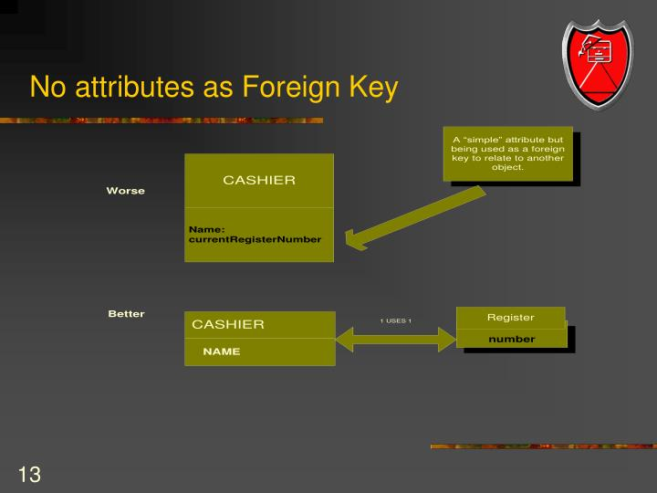 No attributes as Foreign Key