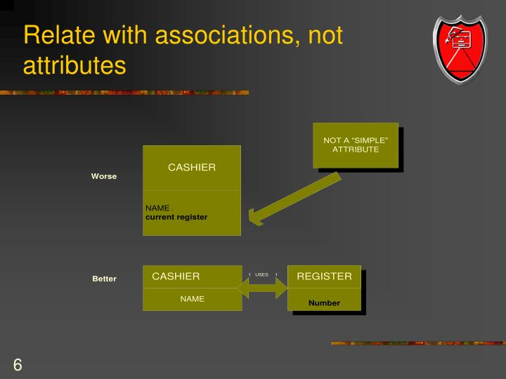 Relate with associations, not attributes