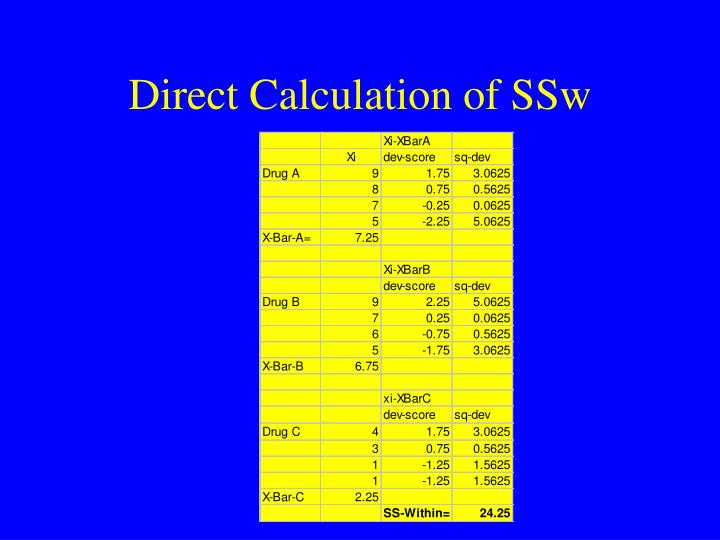 Direct Calculation of SSw