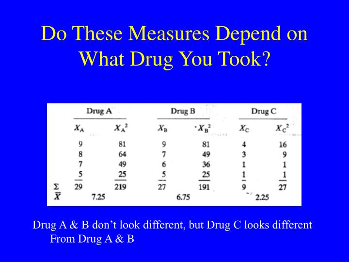 Do These Measures Depend on What Drug You Took?