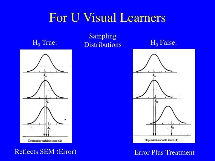 For U Visual Learners