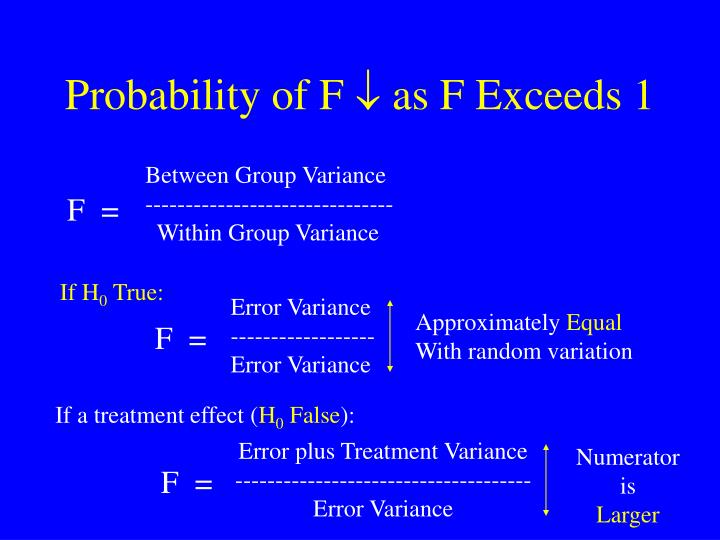 Probability of F
