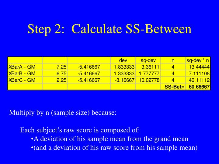 Step 2:  Calculate SS-Between