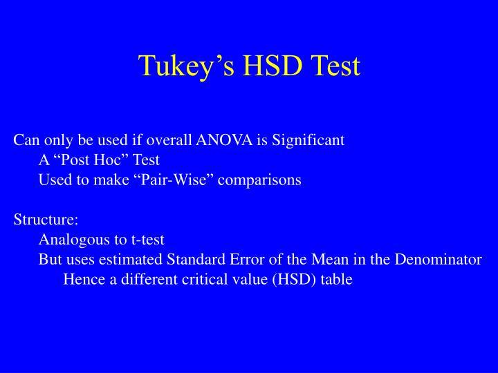 Tukey's HSD Test