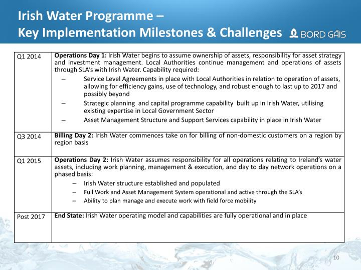 Irish Water Programme –