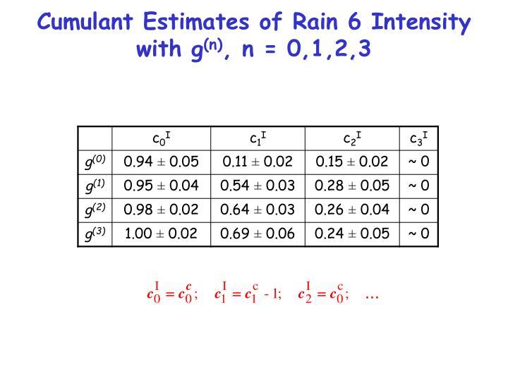 Cumulant Estimates of Rain 6 Intensity